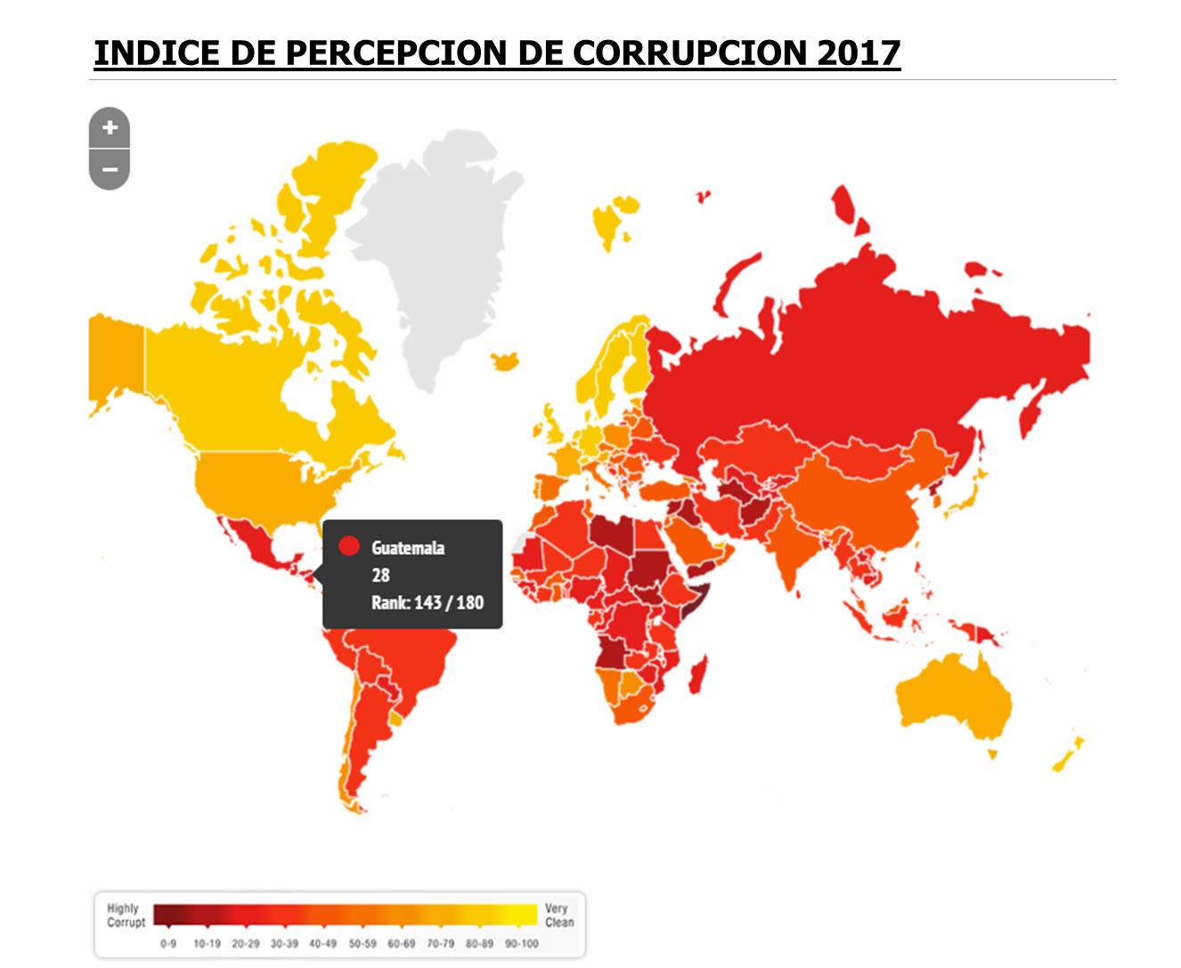 INDICE DE PERCEPCION DE CORRUPCION 2017