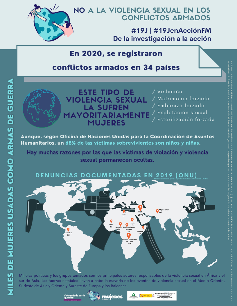 19J – Infografía Violencia sexual en conflictos armados