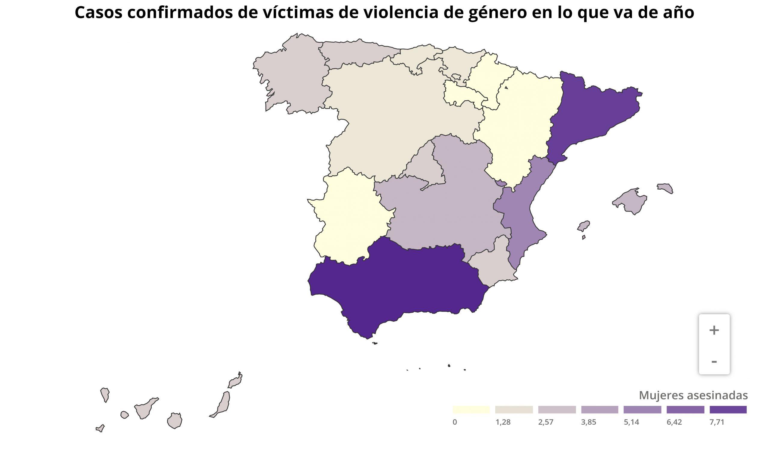 casos_confirmados_de_vict