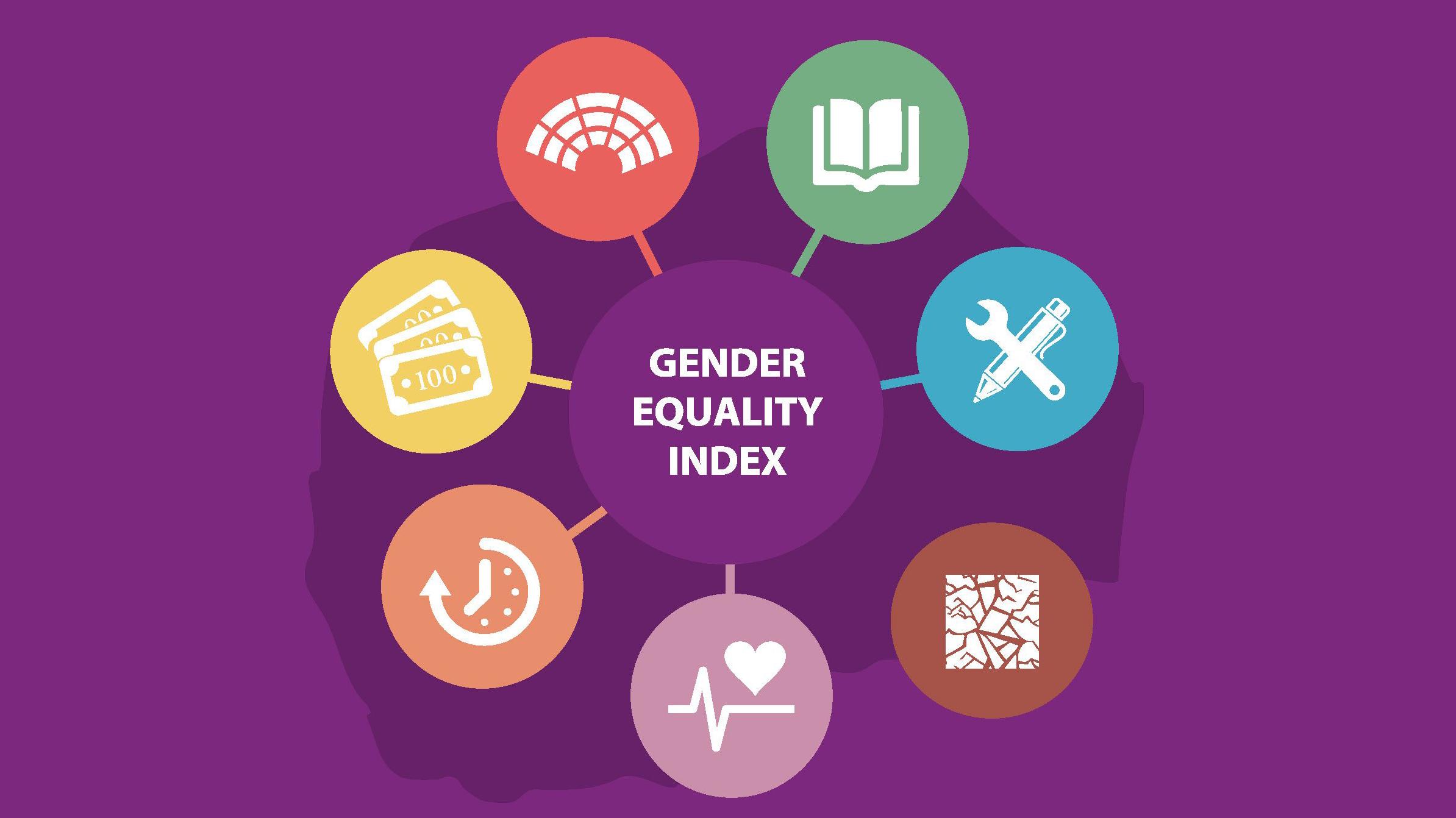eige-2019-igualdad-género-2019